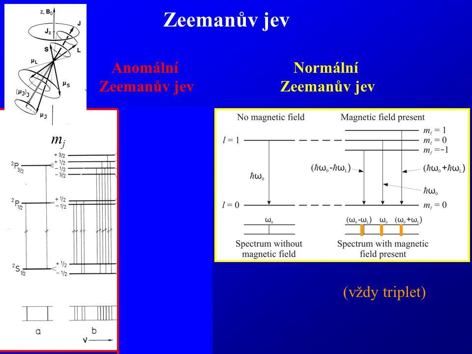 Zeemanův jev Anomální Zeemanův jev Normální Zeemanův jev mj