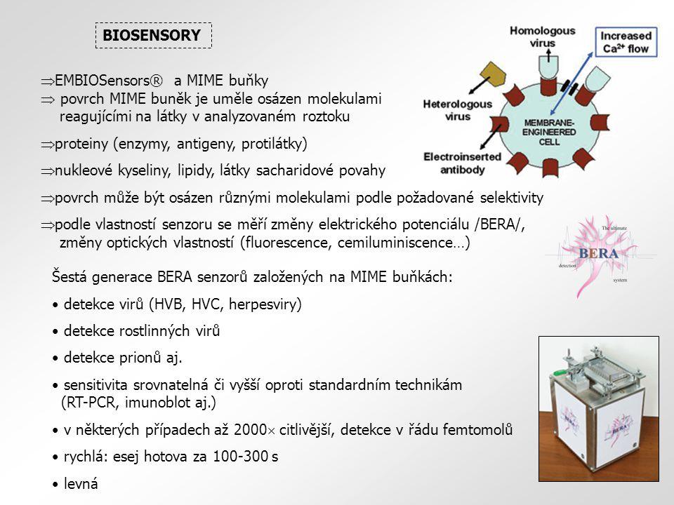 BIOSENSORY EMBIOSensors® a MIME buňky  povrch MIME buněk je uměle osázen molekulami reagujícími na látky v analyzovaném roztoku.