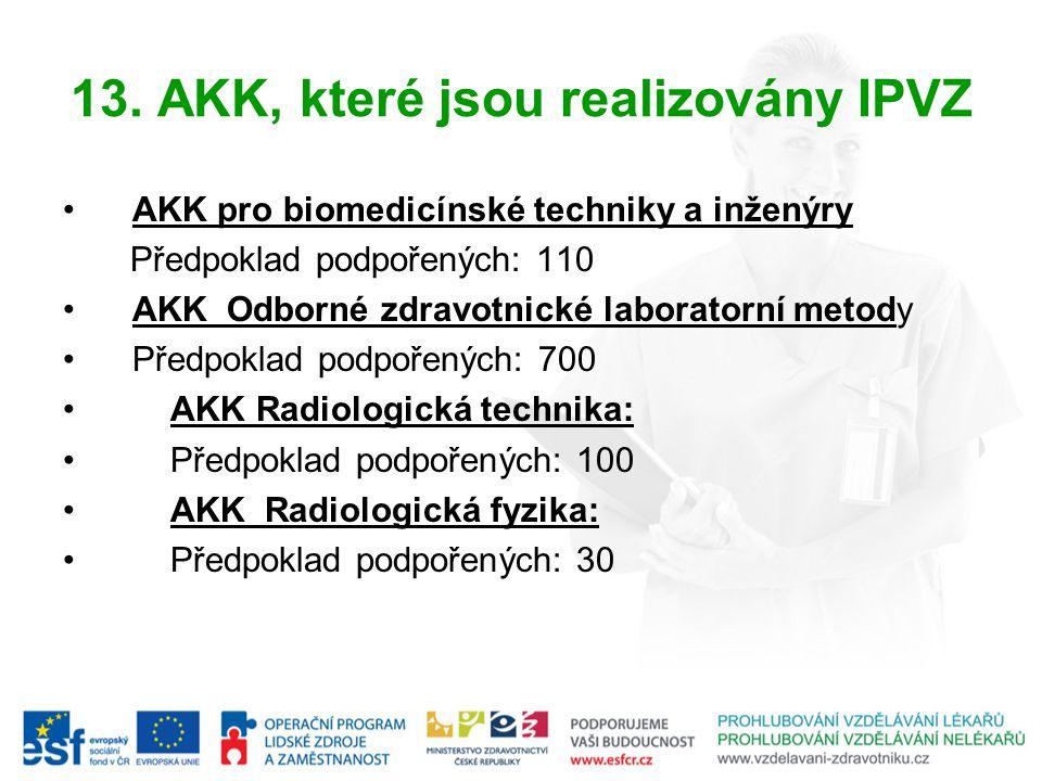 13. AKK, které jsou realizovány IPVZ