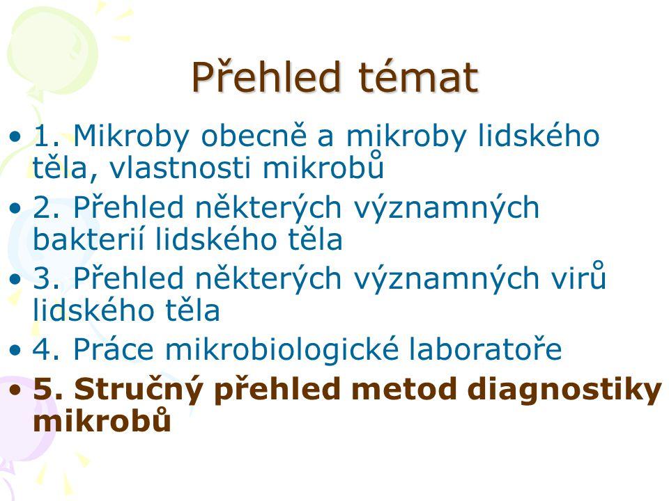 Přehled témat 1. Mikroby obecně a mikroby lidského těla, vlastnosti mikrobů. 2. Přehled některých významných bakterií lidského těla.
