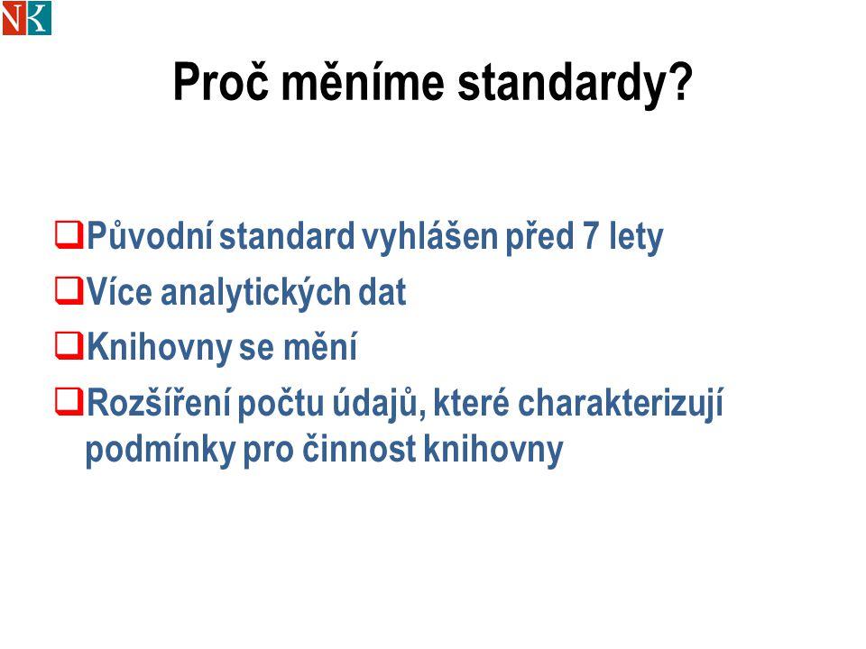 Proč měníme standardy Původní standard vyhlášen před 7 lety