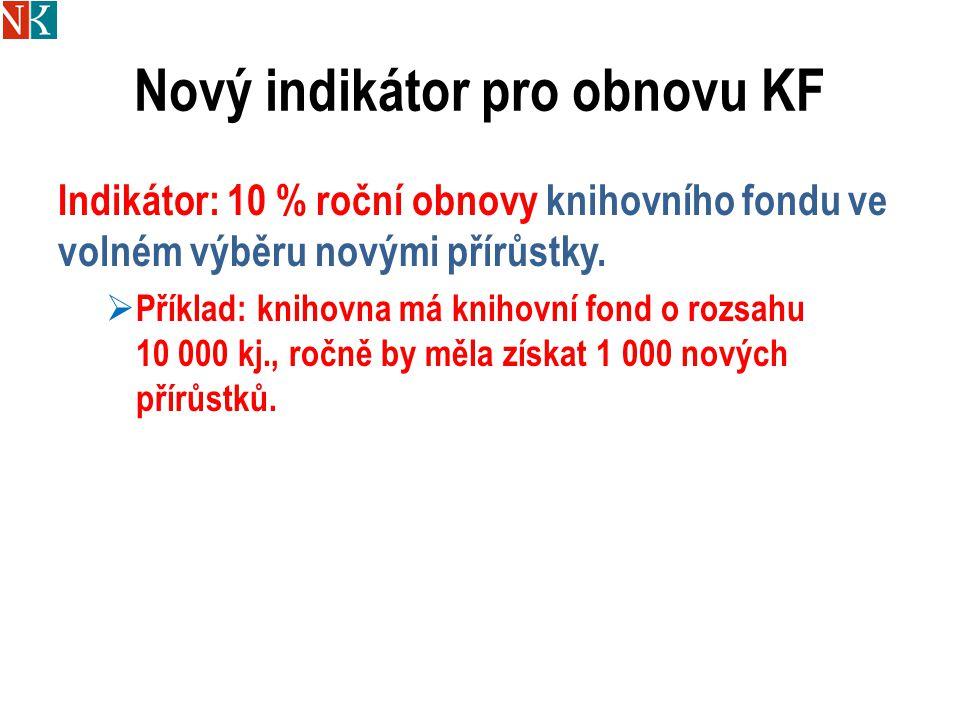 Nový indikátor pro obnovu KF