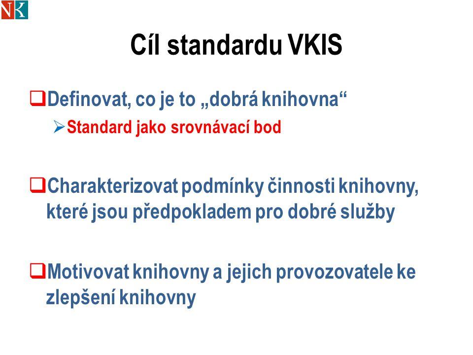 """Cíl standardu VKIS Definovat, co je to """"dobrá knihovna"""