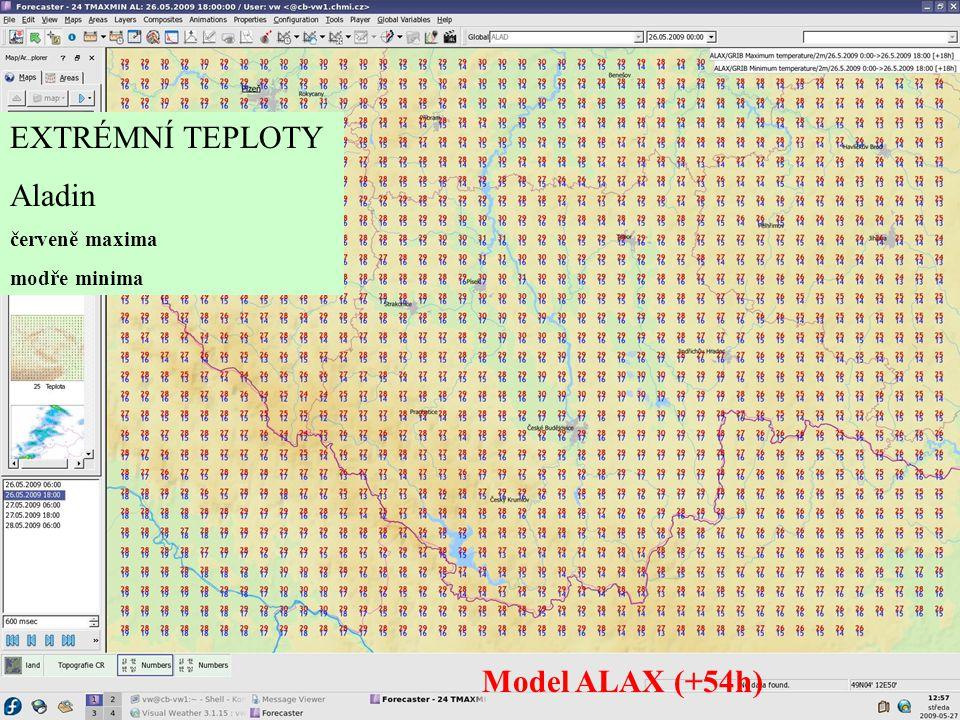 EXTRÉMNÍ TEPLOTY Aladin červeně maxima modře minima Model ALAX (+54h)