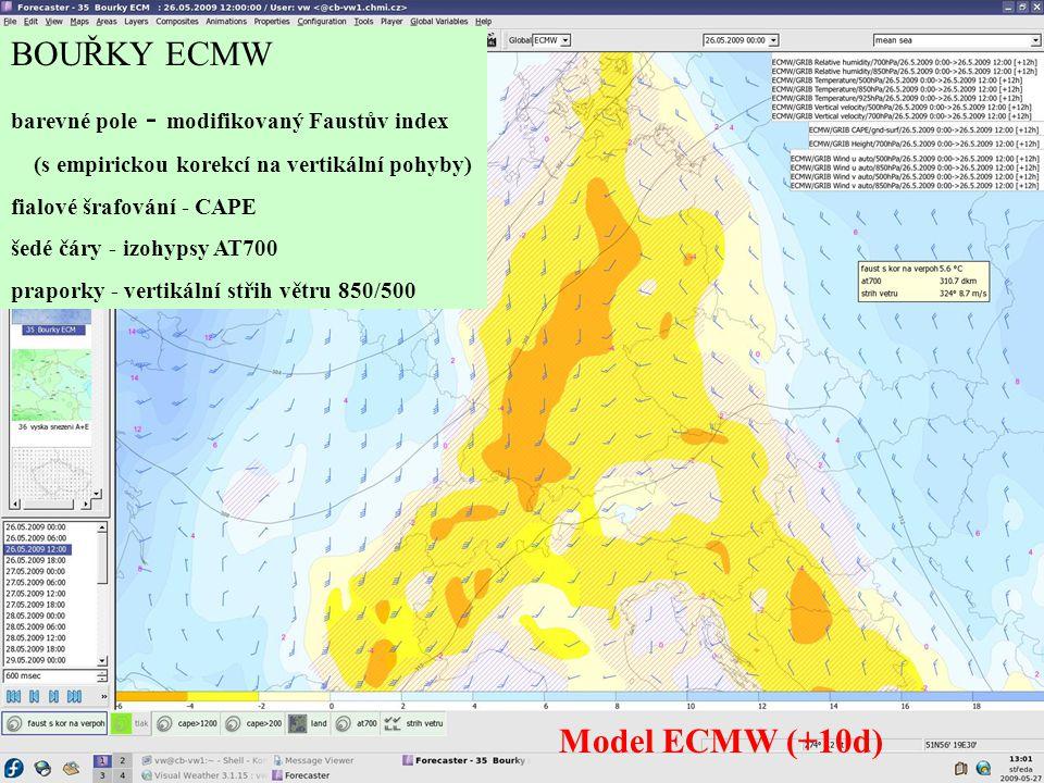 BOUŘKY ECMW Model ECMW (+10d)