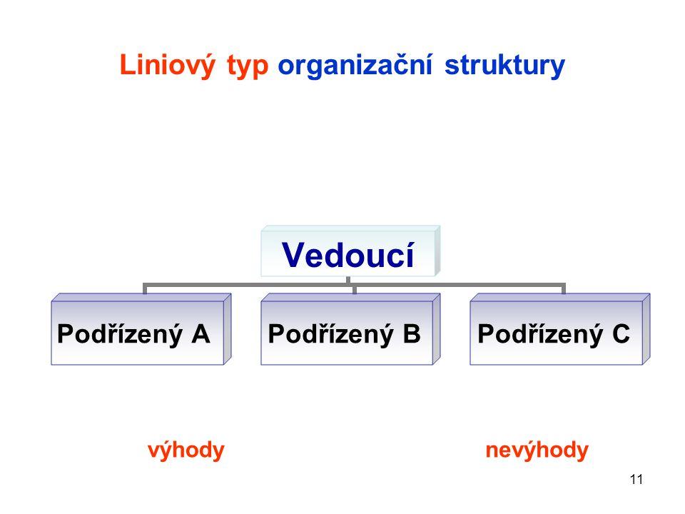 Liniový typ organizační struktury