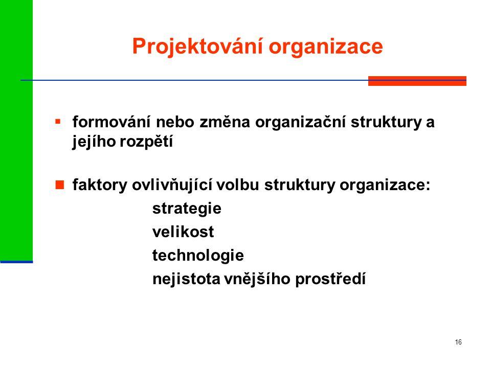 Projektování organizace
