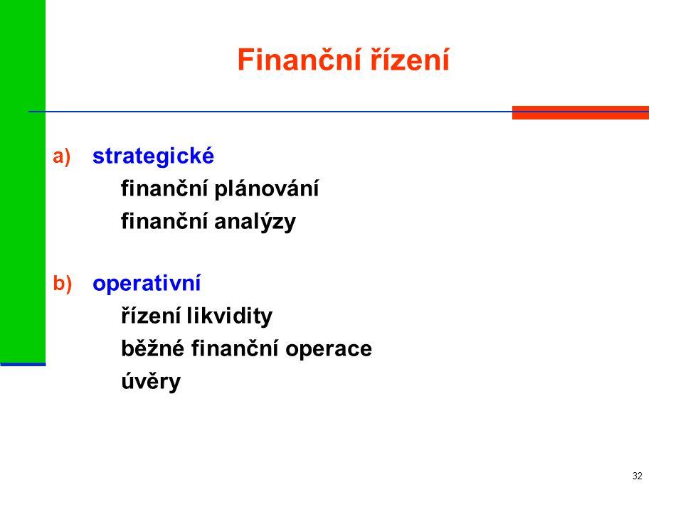 Finanční řízení strategické finanční plánování finanční analýzy