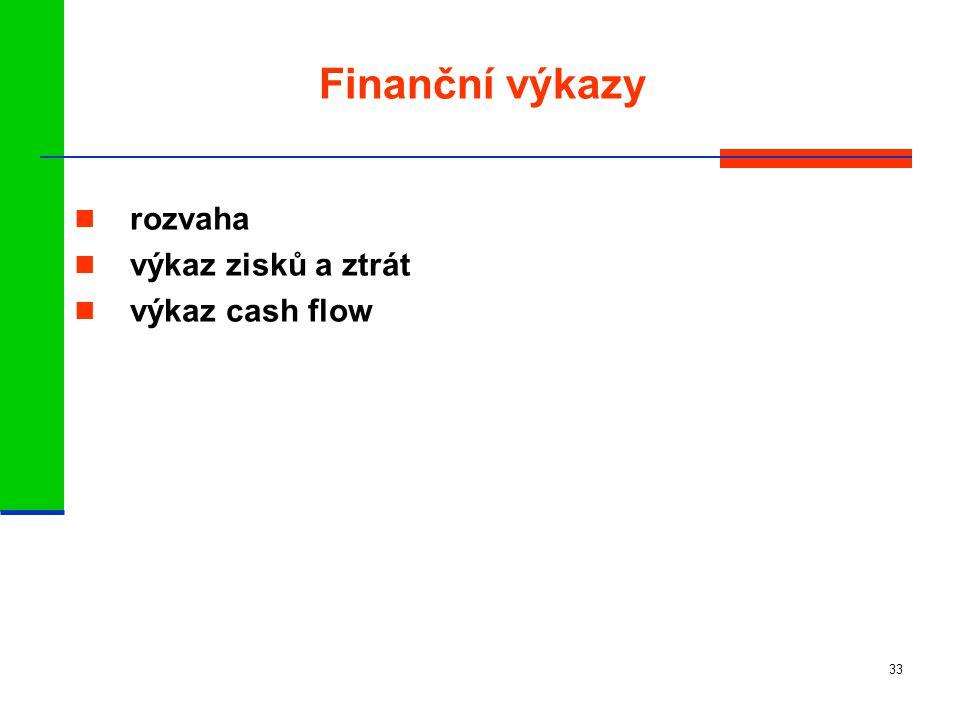 Finanční výkazy rozvaha výkaz zisků a ztrát výkaz cash flow