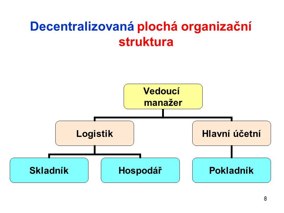 Decentralizovaná plochá organizační struktura