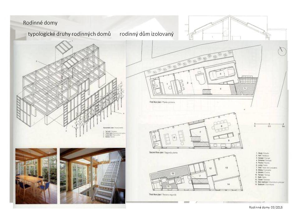 Rodinné domy typologické druhy rodinných domů rodinný dům izolovaný