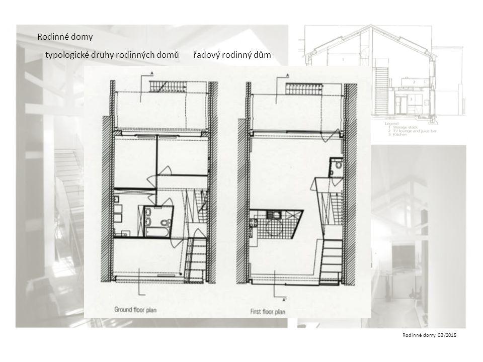 Rodinné domy typologické druhy rodinných domů řadový rodinný dům