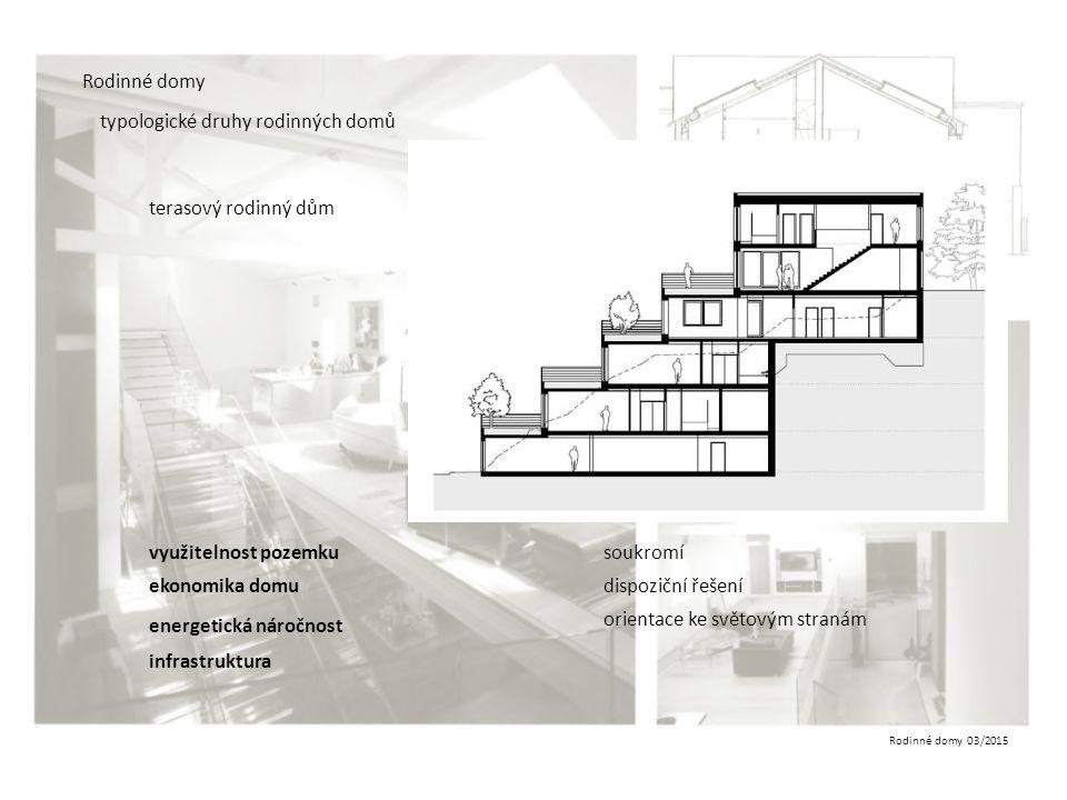 Rodinné domy typologické druhy rodinných domů. terasový rodinný dům. využitelnost pozemku. soukromí.