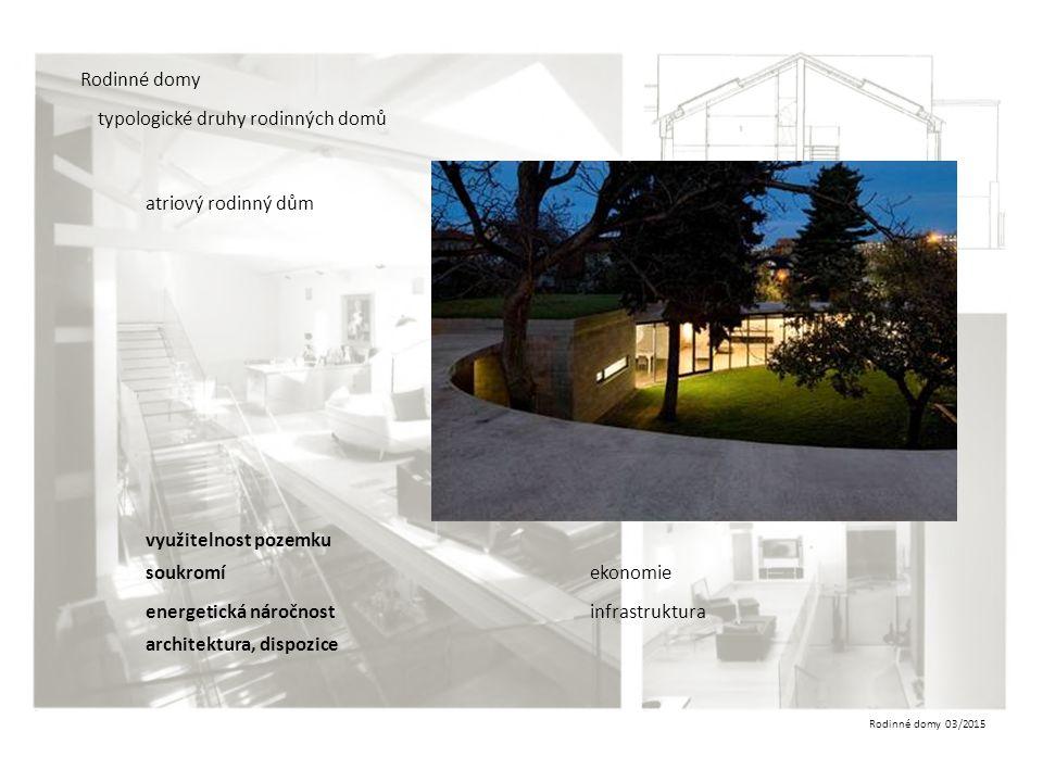 Rodinné domy typologické druhy rodinných domů. atriový rodinný dům. využitelnost pozemku. soukromí.