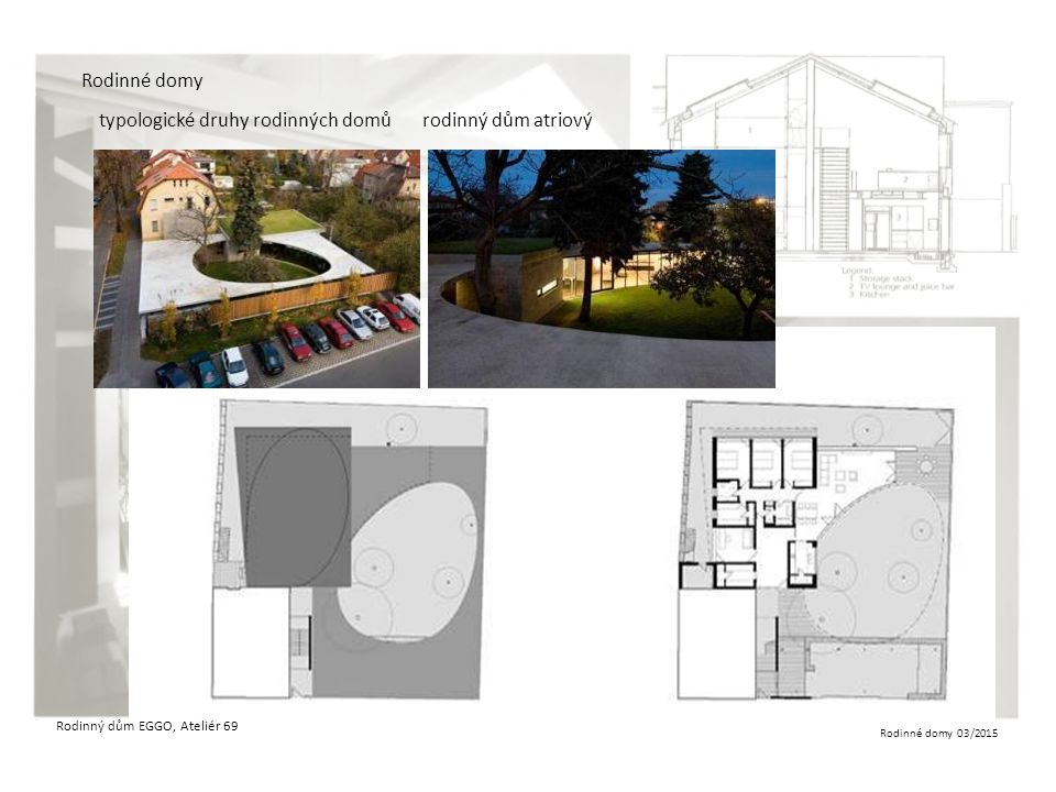 typologické druhy rodinných domů rodinný dům atriový