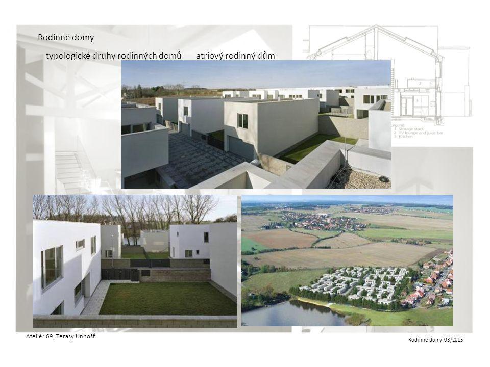 typologické druhy rodinných domů atriový rodinný dům