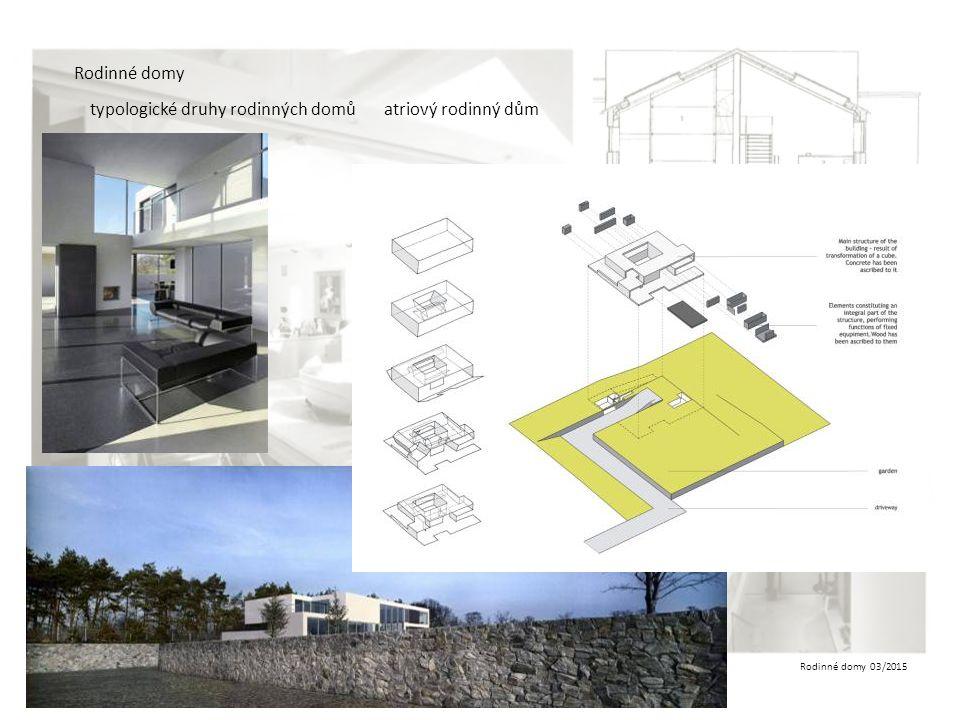 Rodinné domy typologické druhy rodinných domů atriový rodinný dům