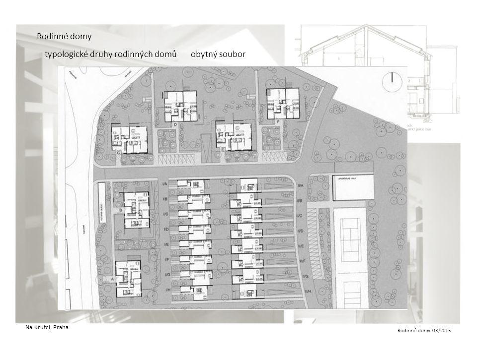 typologické druhy rodinných domů obytný soubor