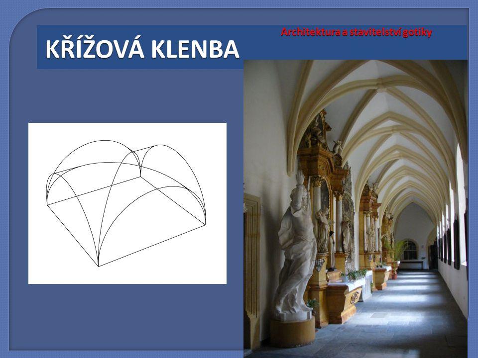 Architektura a stavitelství gotiky KŘÍŽOVÁ KLENBA