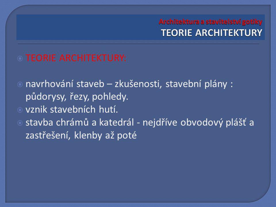 Architektura a stavitelství gotiky TEORIE ARCHITEKTURY