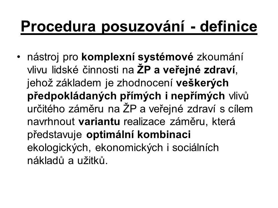 Procedura posuzování - definice