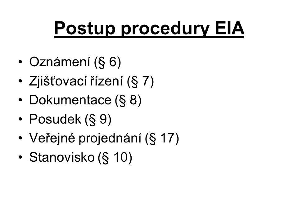 Postup procedury EIA Oznámení (§ 6) Zjišťovací řízení (§ 7)