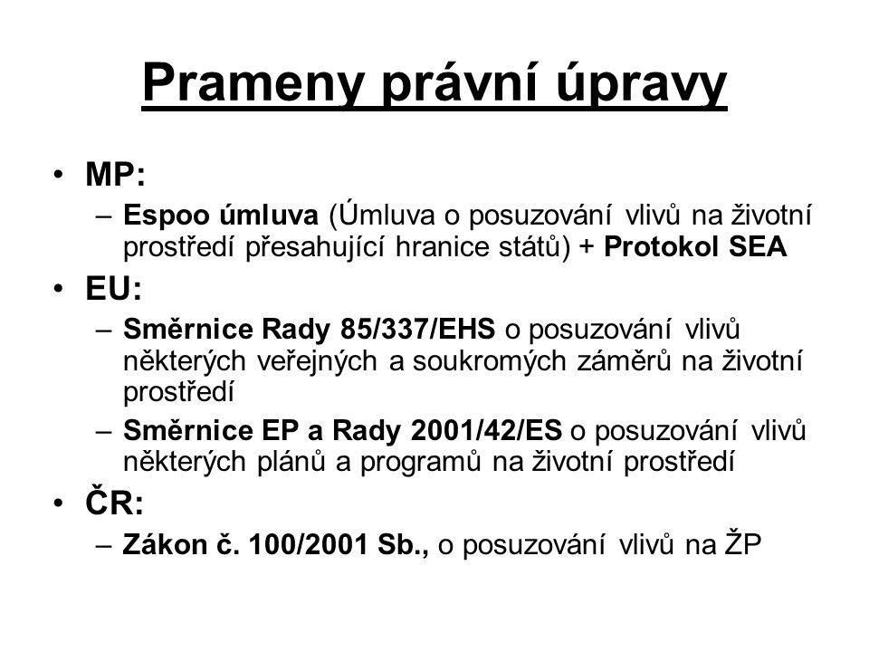 Prameny právní úpravy MP: EU: ČR: