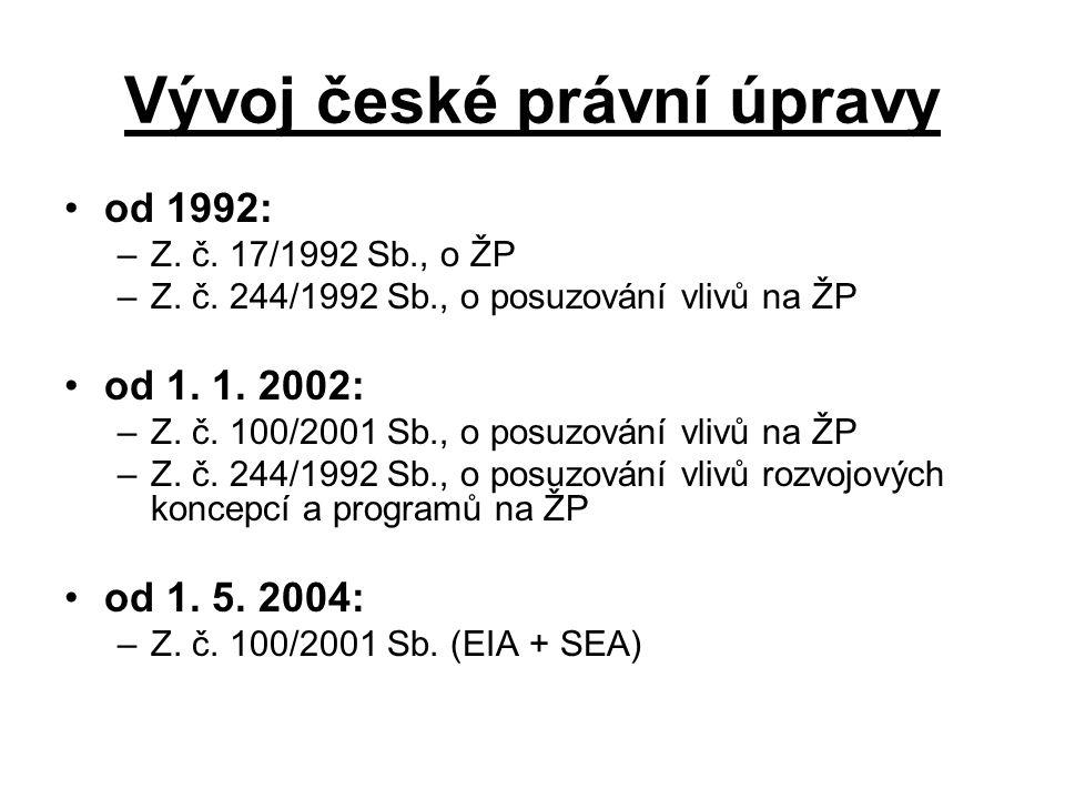 Vývoj české právní úpravy