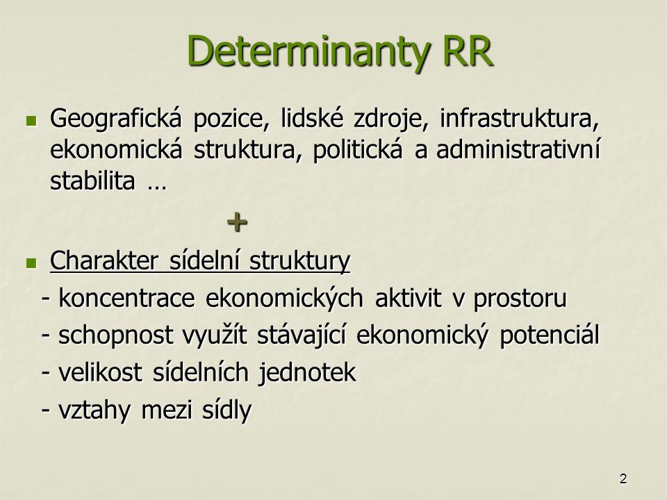Determinanty RR Geografická pozice, lidské zdroje, infrastruktura, ekonomická struktura, politická a administrativní stabilita …