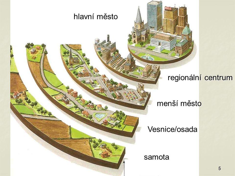 hlavní město regionální centrum menší město Vesnice/osada samota