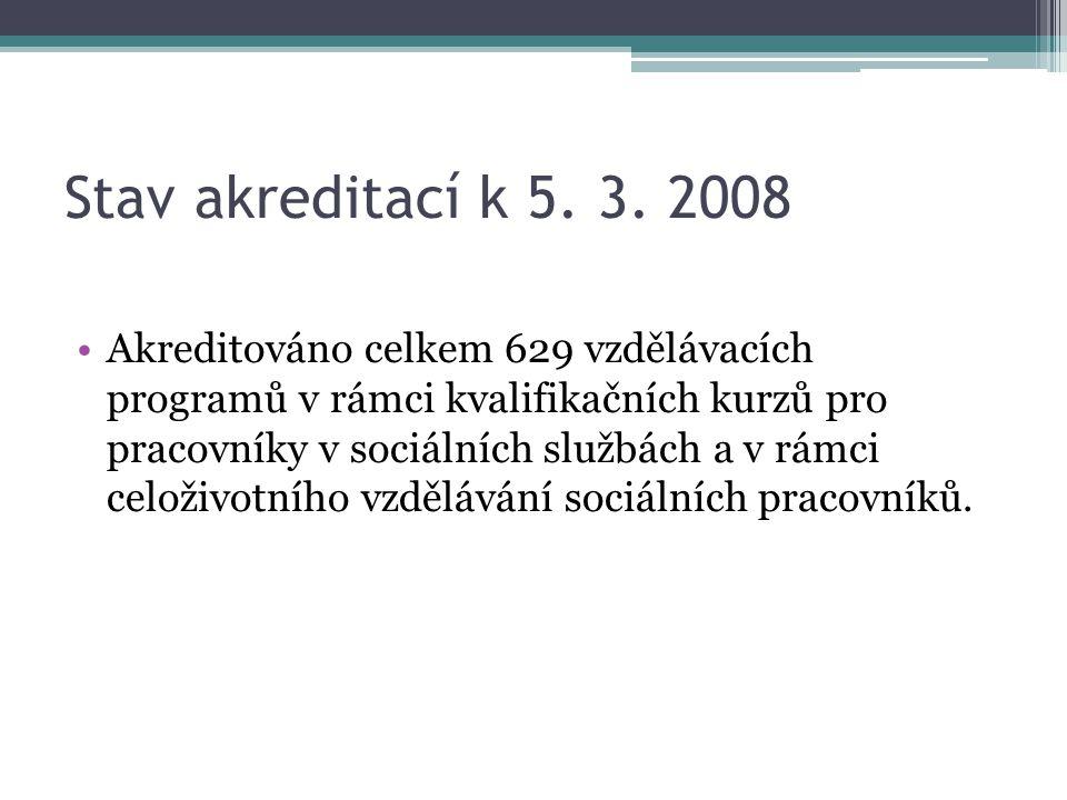 Stav akreditací k 5. 3. 2008