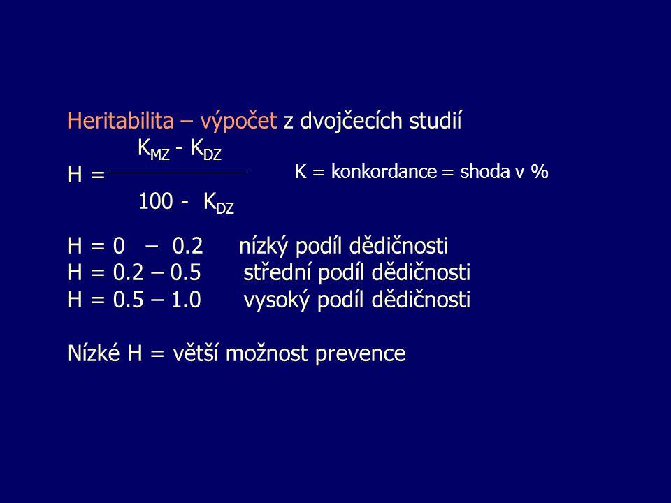 Heritabilita – výpočet z dvojčecích studií KMZ - KDZ H = 100 - KDZ