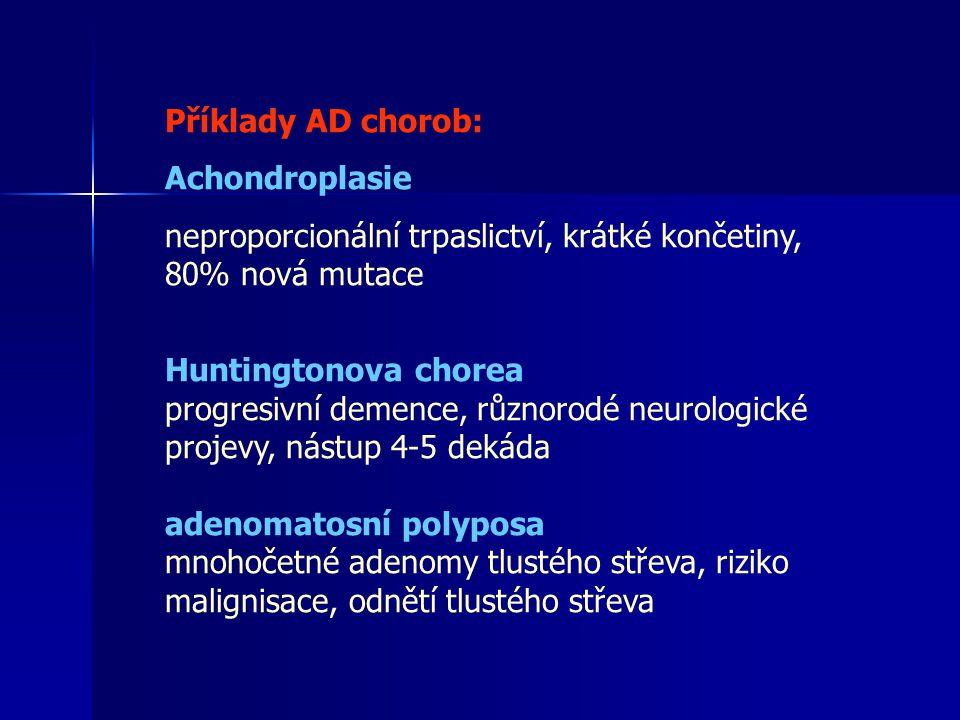 Příklady AD chorob: Achondroplasie. neproporcionální trpaslictví, krátké končetiny, 80% nová mutace.