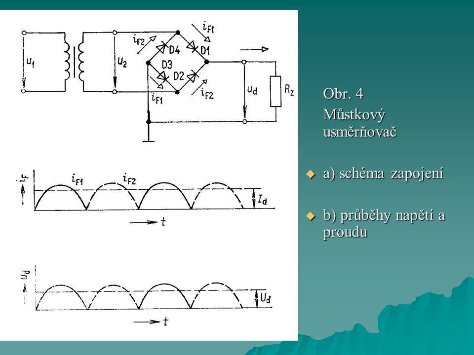 Obr. 4 Můstkový usměrňovač a) schéma zapojení b) průběhy napětí a proudu