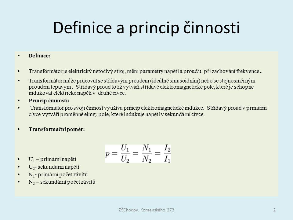 Definice a princip činnosti