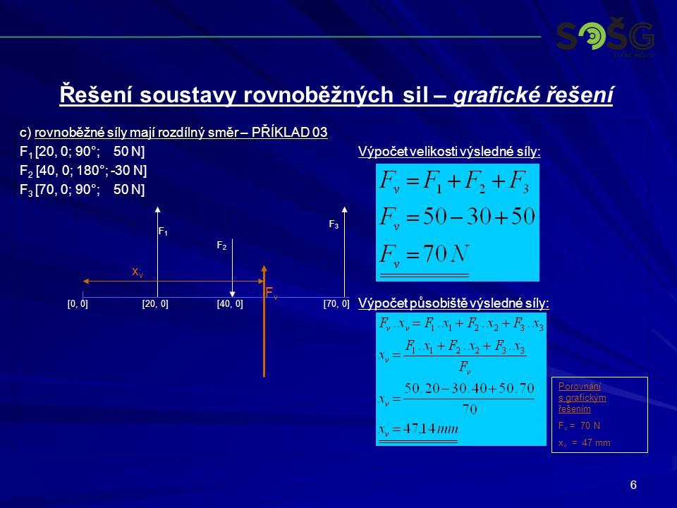 Řešení soustavy rovnoběžných sil – grafické řešení