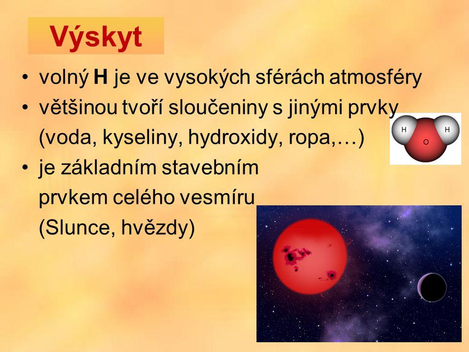 Výskyt volný H je ve vysokých sférách atmosféry