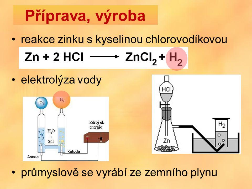 Příprava, výroba reakce zinku s kyselinou chlorovodíkovou