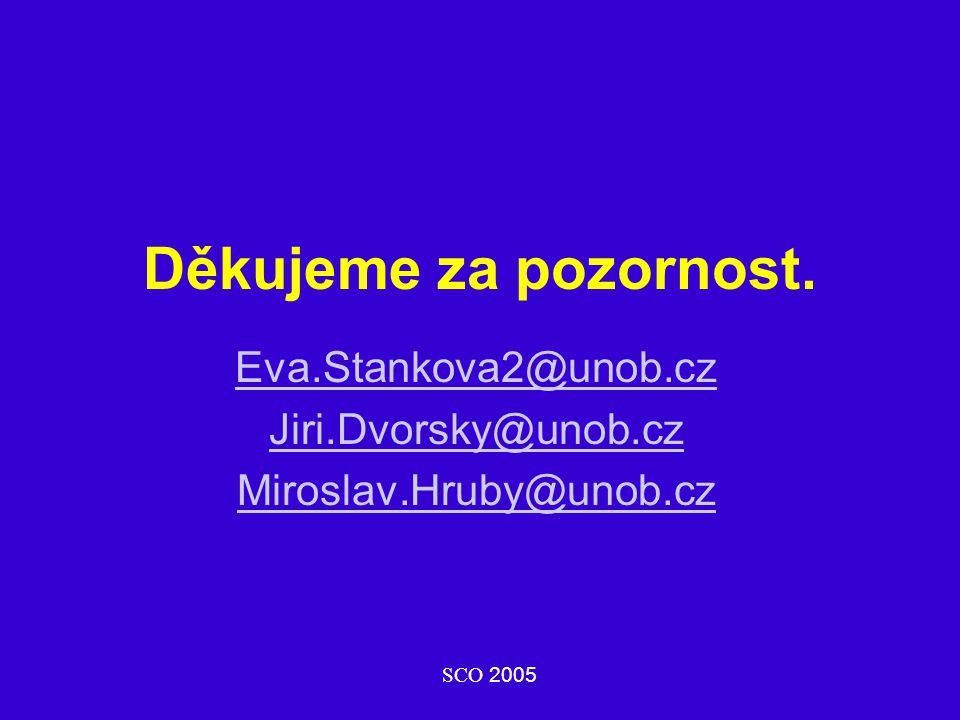 Děkujeme za pozornost. Eva.Stankova2@unob.cz Jiri.Dvorsky@unob.cz