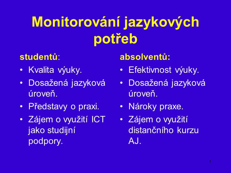 Monitorování jazykových potřeb