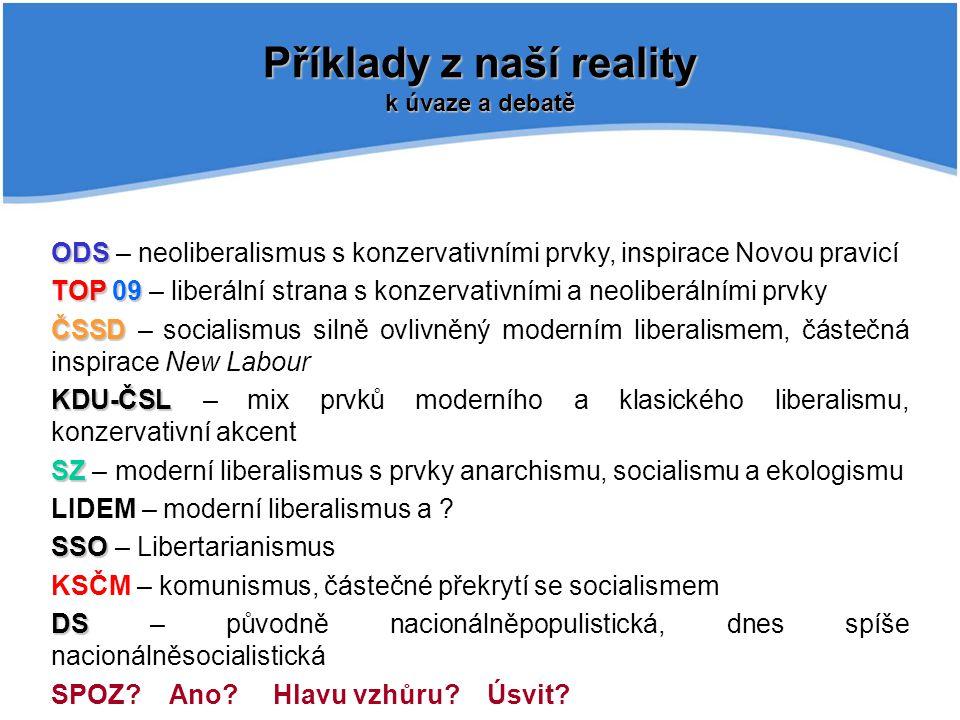 Příklady z naší reality k úvaze a debatě