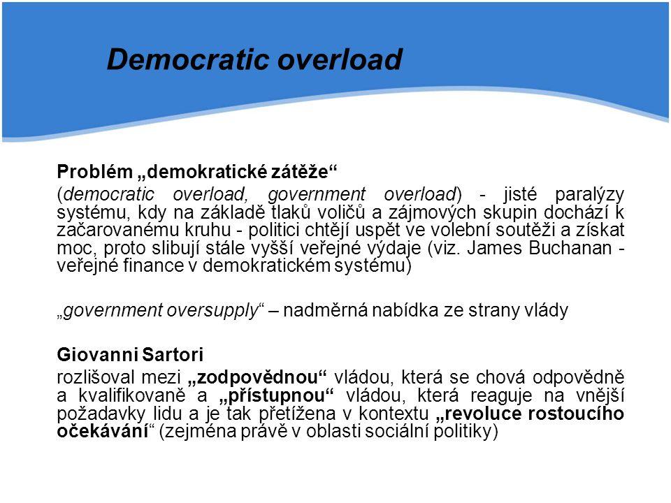 """Democratic overload Problém """"demokratické zátěže"""