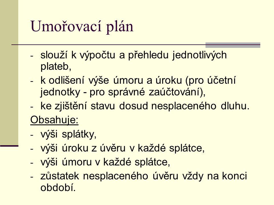 Umořovací plán slouží k výpočtu a přehledu jednotlivých plateb,