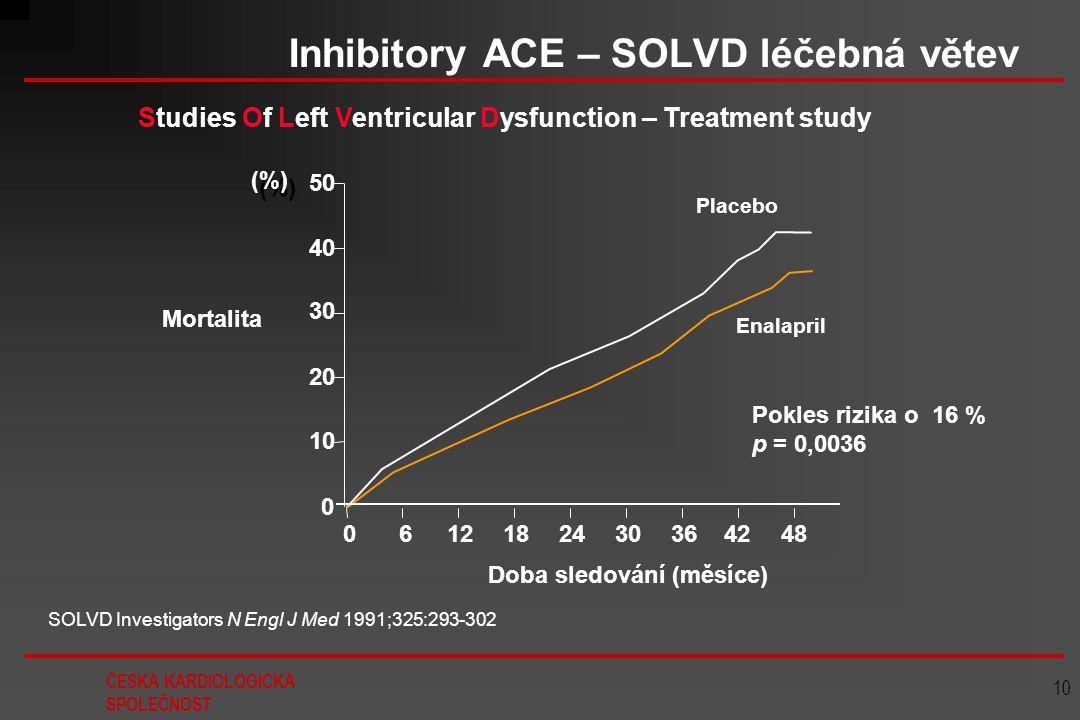 Inhibitory ACE – SOLVD léčebná větev