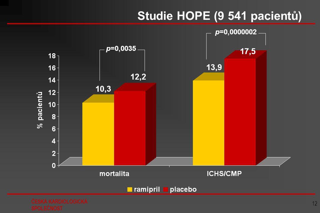 Studie HOPE (9 541 pacientů)