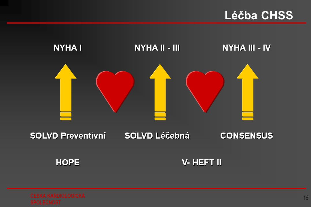 Léčba CHSS NYHA I NYHA II - III NYHA III - IV SOLVD Preventivní