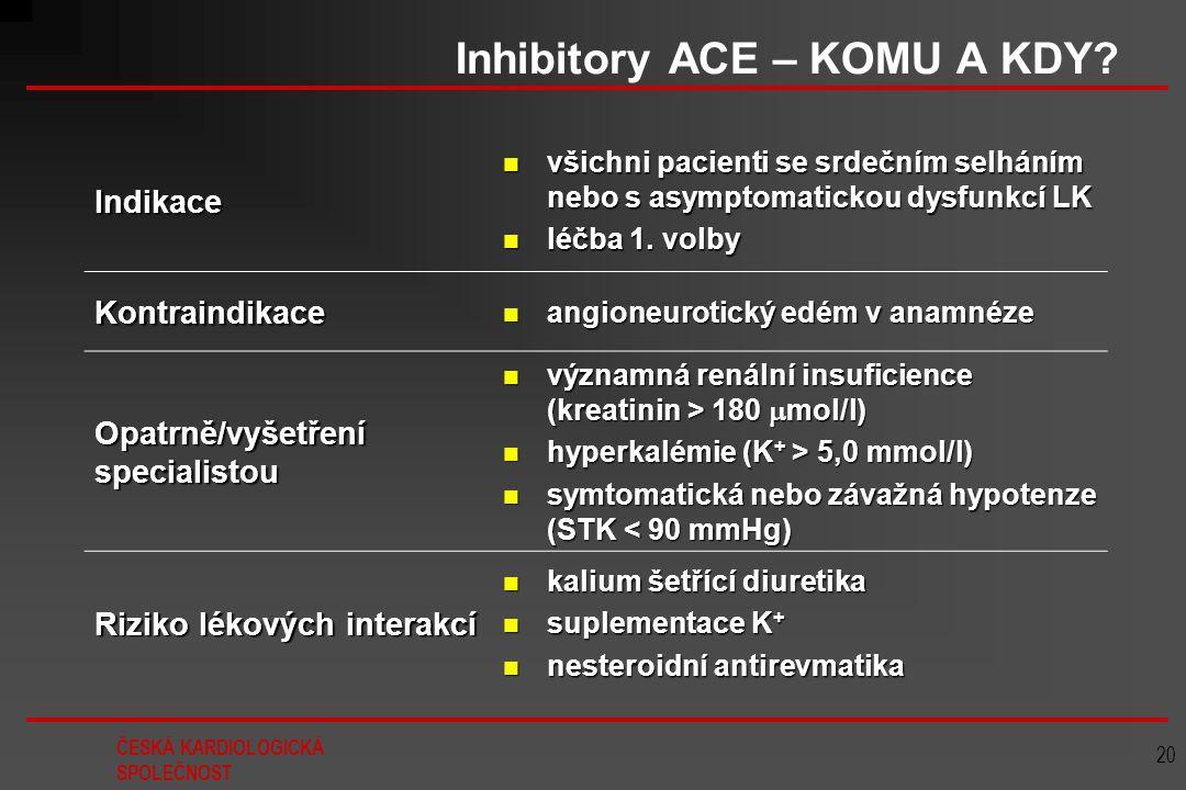 Inhibitory ACE – KOMU A KDY