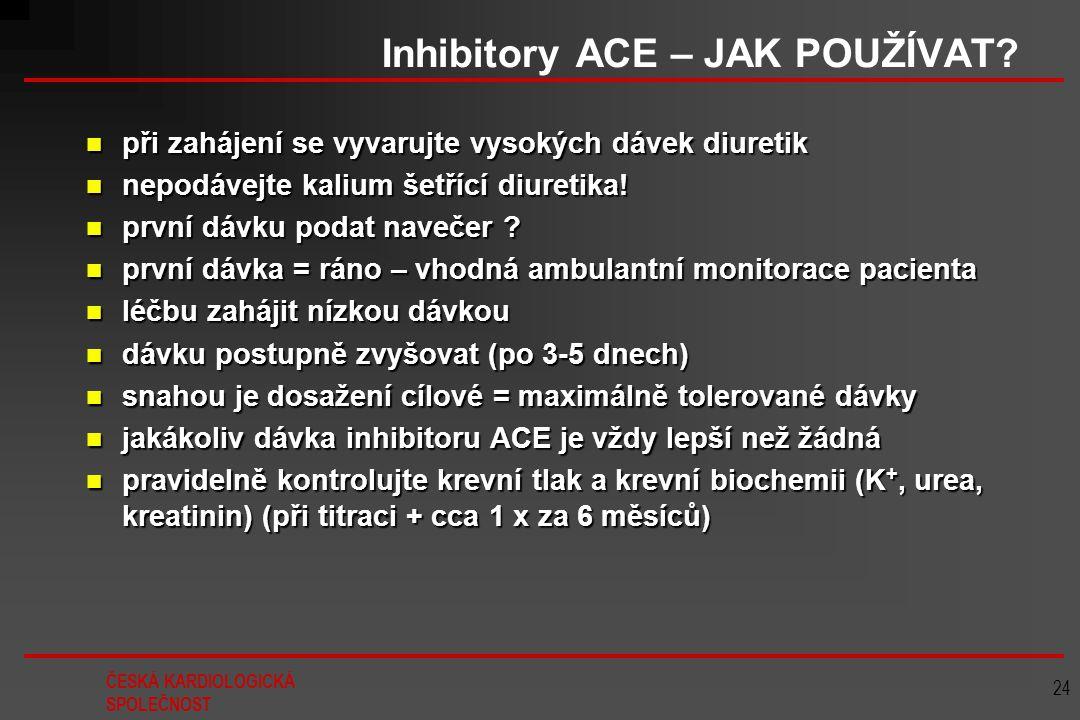Inhibitory ACE – JAK POUŽÍVAT