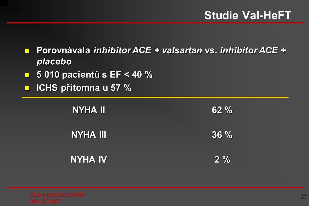 Studie Val-HeFT Porovnávala inhibitor ACE + valsartan vs. inhibitor ACE + placebo. 5 010 pacientů s EF < 40 %