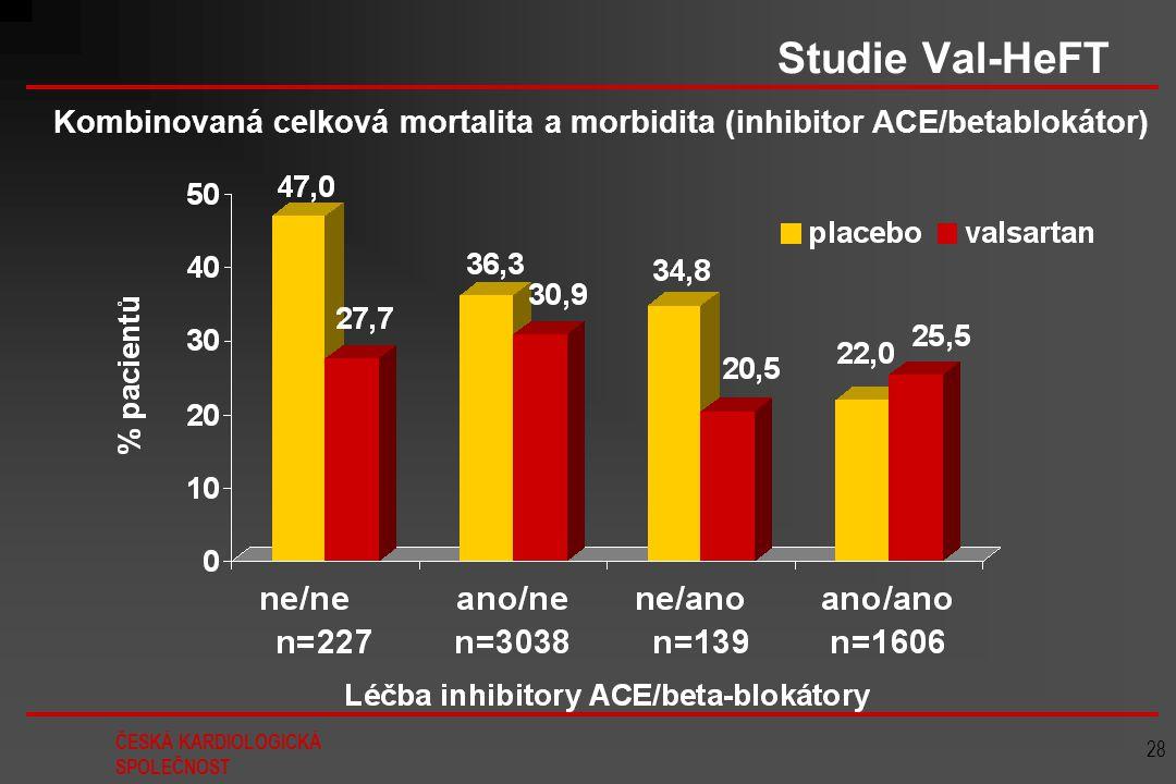 Kombinovaná celková mortalita a morbidita (inhibitor ACE/betablokátor)